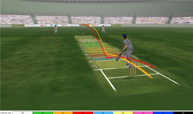 PitchVision tracks cricket bowling speed