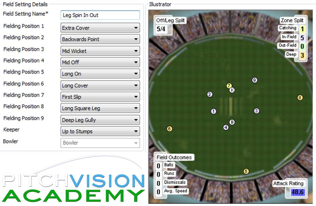 Pitchvision Live Local Matches Cricket Tips