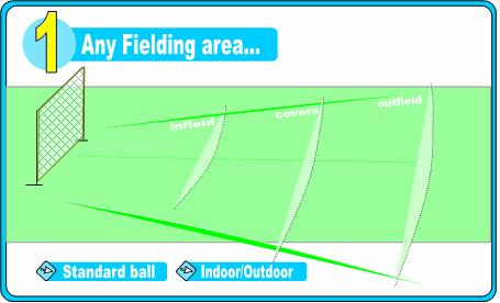 Dr FieldGood - Any fielding area