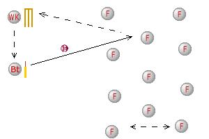Cricket Fielding Drill 2