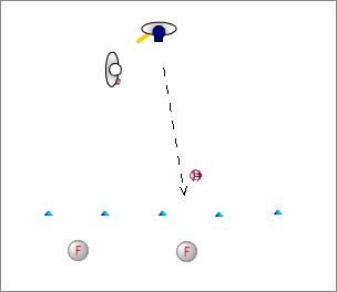 driving and stopping drill
