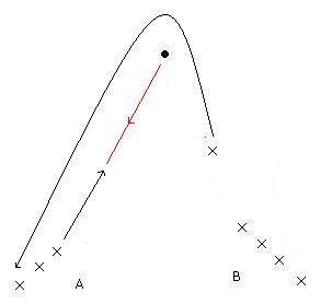 2-ball-game-4.JPG
